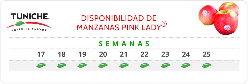 Manzanas Pink Lady Disponibilidad