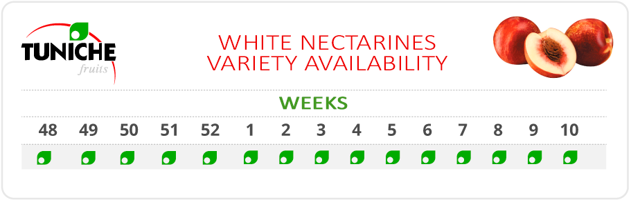 WHITE NECTARINES VARIETY AVAILABILITY