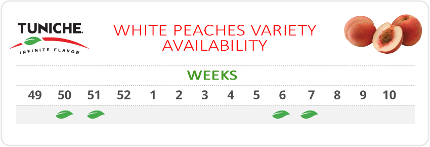 WHITE PEACHES VARIETY AVAILABILITY