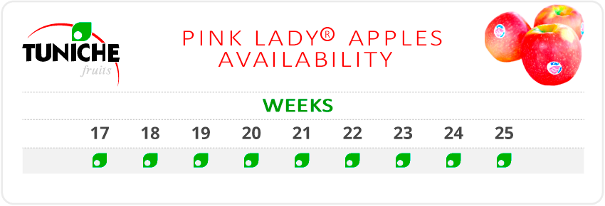 PINK LADY APPLES AVAILABILITY